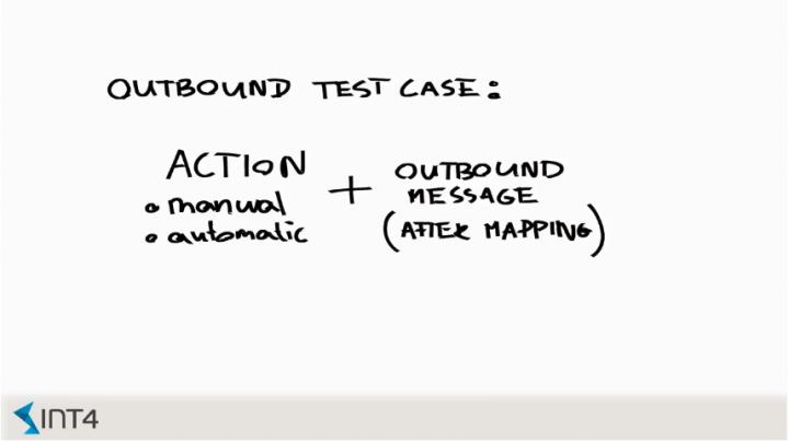 int4 IFTT automated testing tool - Outbound test case