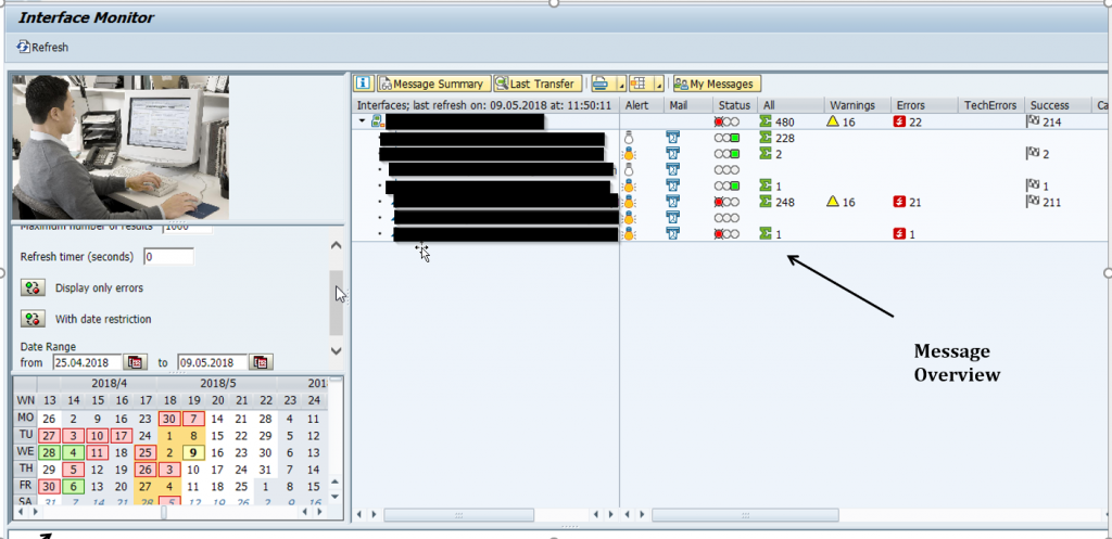 SAP AIF Interface Monitor overview