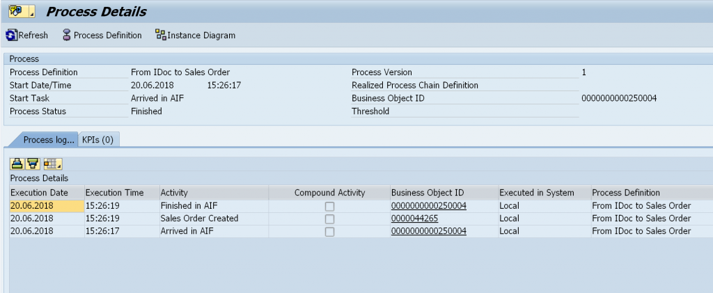 POC_MONITOR view of example business process in SAP POB with events from SAP AIF