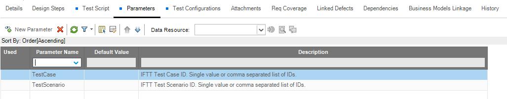 Int4 IFTT Parameters