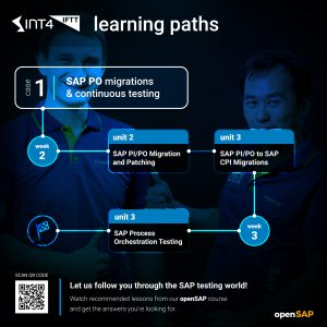 Int4 IFTT learning paths